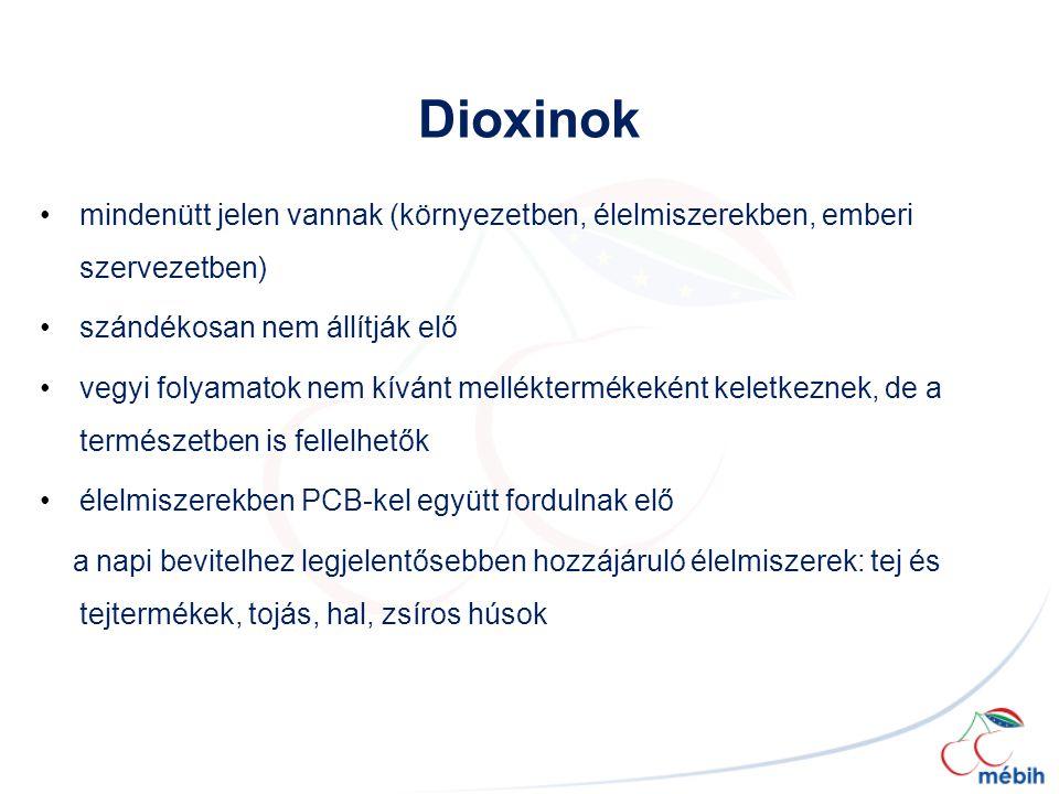 Dioxinok mindenütt jelen vannak (környezetben, élelmiszerekben, emberi szervezetben) szándékosan nem állítják elő.