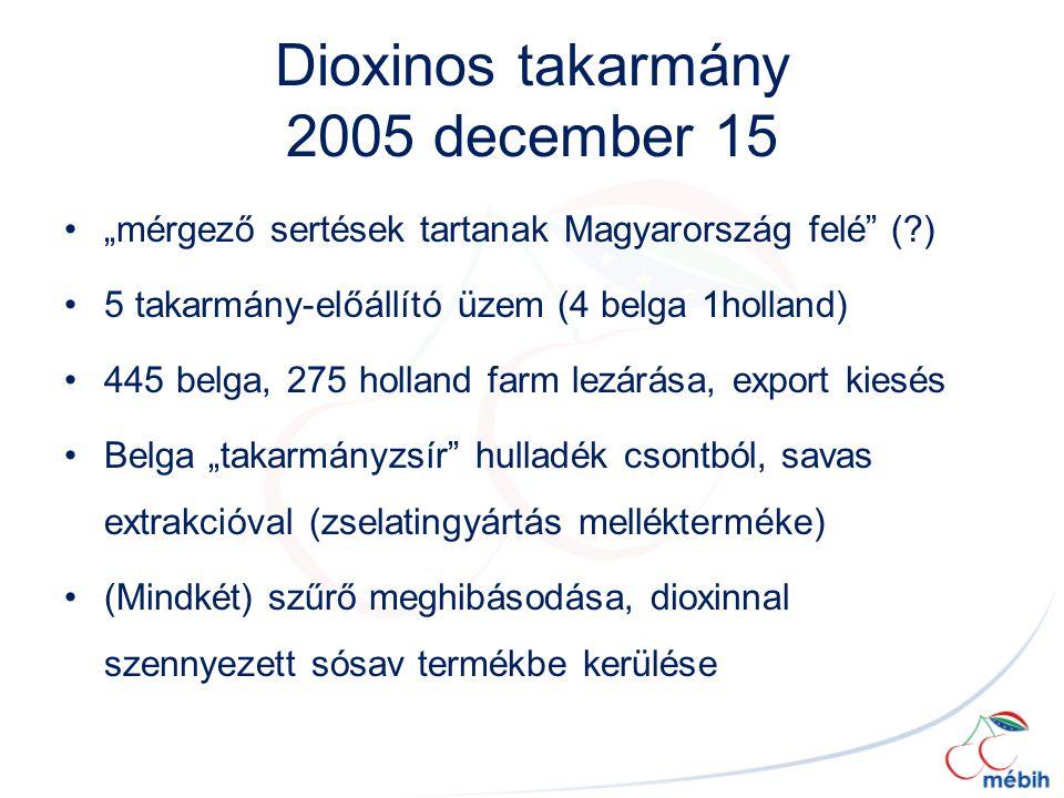 Dioxinos takarmány 2005 december 15