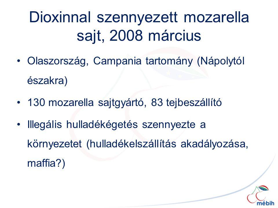 Dioxinnal szennyezett mozarella sajt, 2008 március