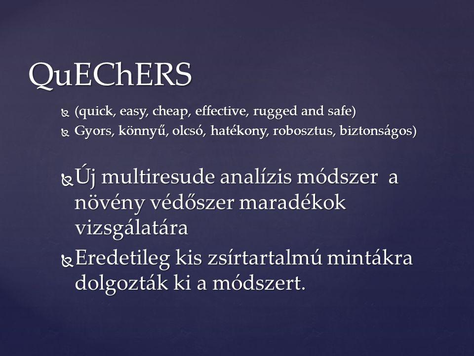 QuEChERS (quick, easy, cheap, effective, rugged and safe) Gyors, könnyű, olcsó, hatékony, robosztus, biztonságos)