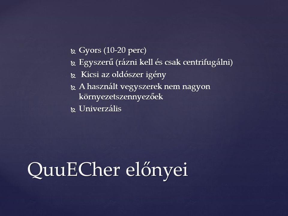 QuuECher előnyei Gyors (10-20 perc)