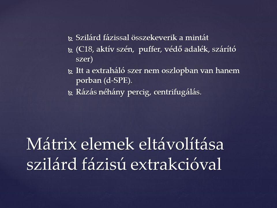 Mátrix elemek eltávolítása szilárd fázisú extrakcióval