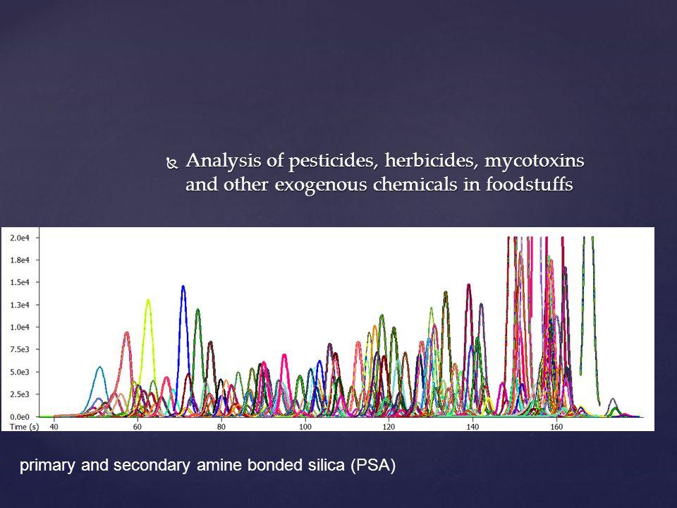 247 vegyület 3 perc alatt LC-MS/MS Quechers analízissel