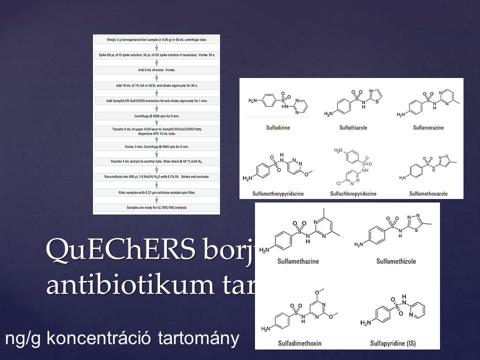 QuEChERS borjúmáj antibiotikum tartalmára