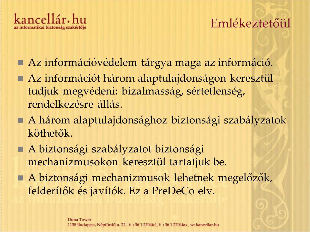 Emlékeztetőül Az információvédelem tárgya maga az információ.