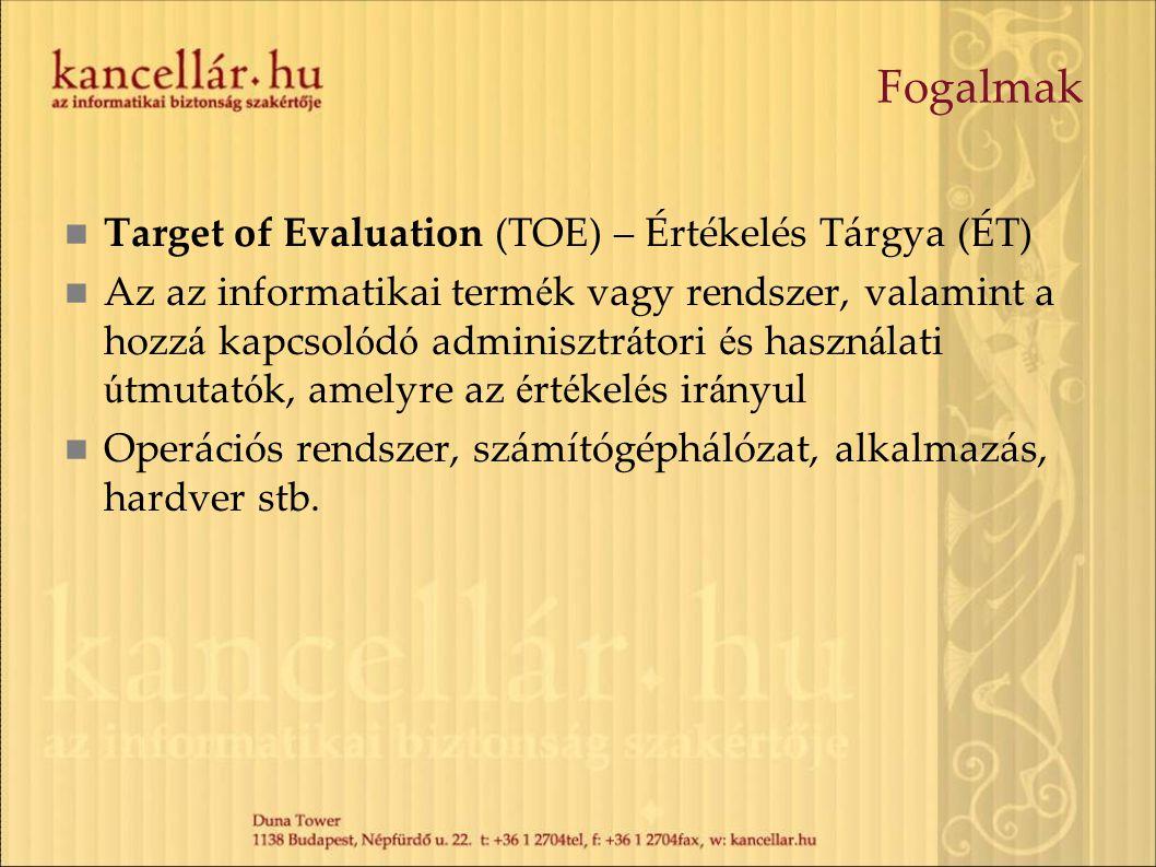 Fogalmak Target of Evaluation (TOE) – Értékelés Tárgya (ÉT)