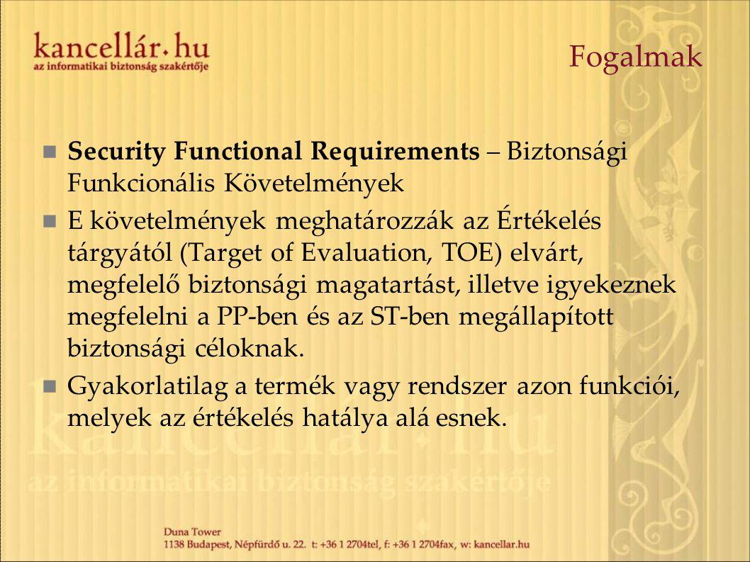 Fogalmak Security Functional Requirements – Biztonsági Funkcionális Követelmények.