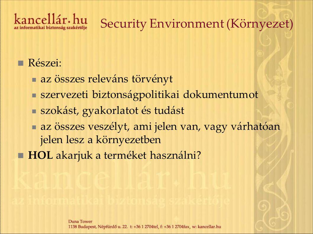 Security Environment (Környezet)