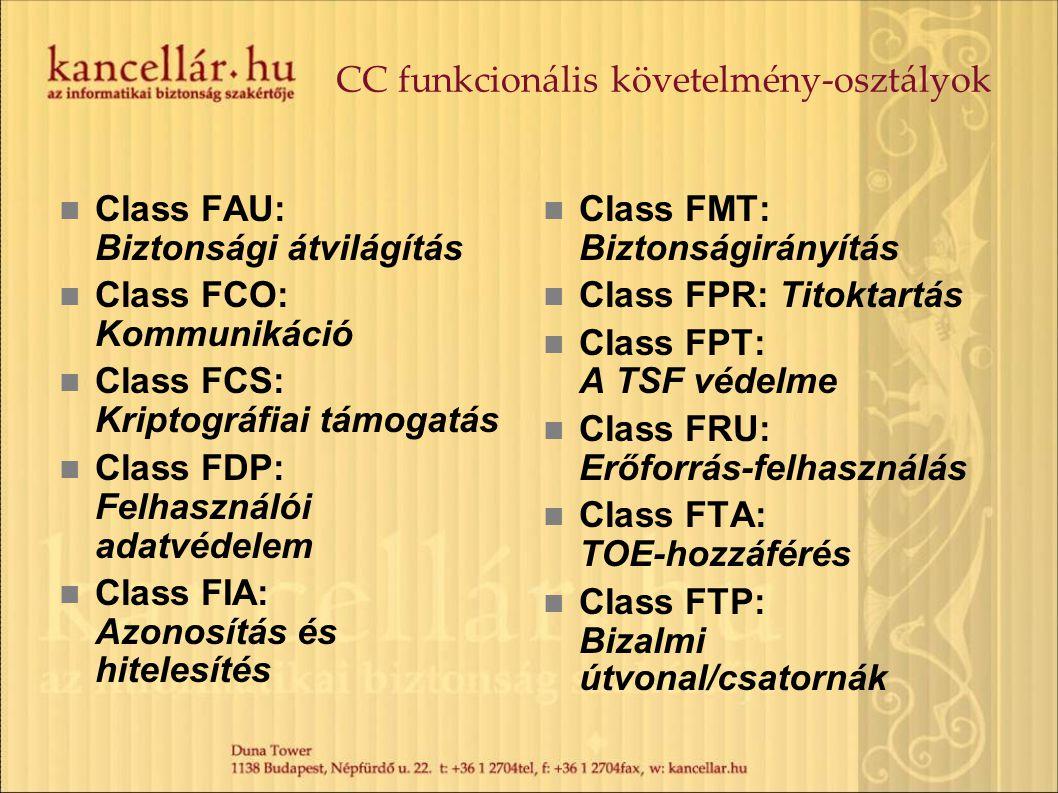 CC funkcionális követelmény-osztályok