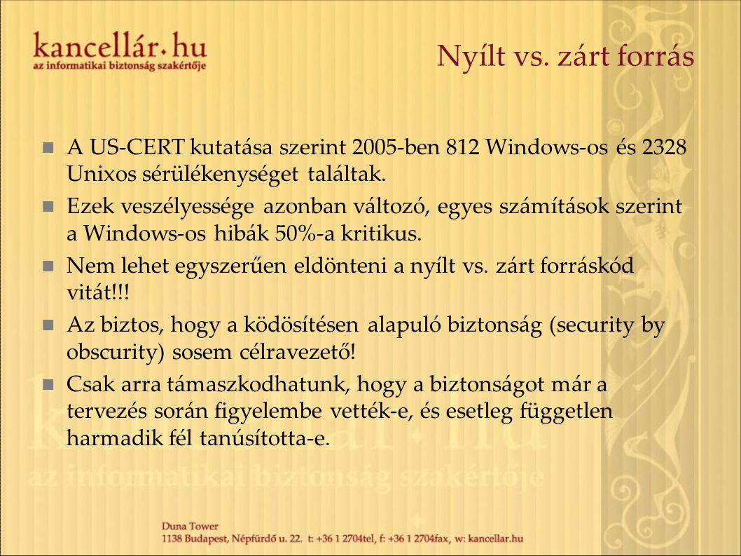 Nyílt vs. zárt forrás A US-CERT kutatása szerint 2005-ben 812 Windows-os és 2328 Unixos sérülékenységet találtak.