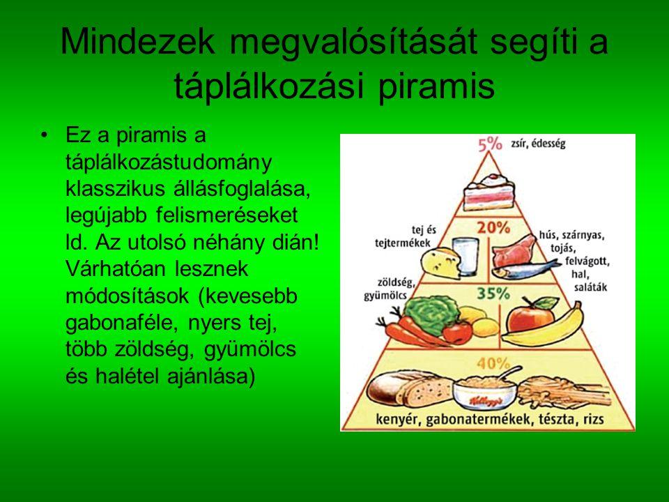 Mindezek megvalósítását segíti a táplálkozási piramis