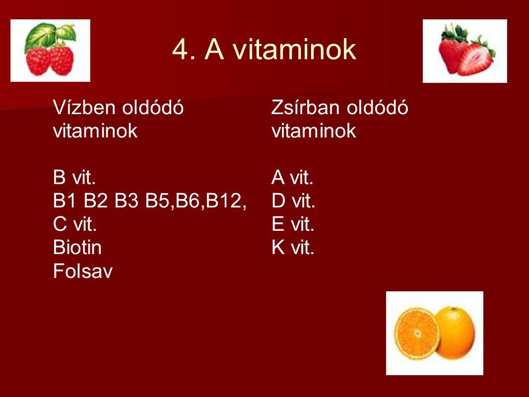 4. A vitaminok Vízben oldódó vitaminok B vit. B1 B2 B3 B5,B6,B12,