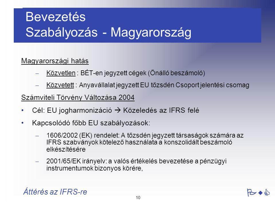 Bevezetés Szabályozás - Magyarország