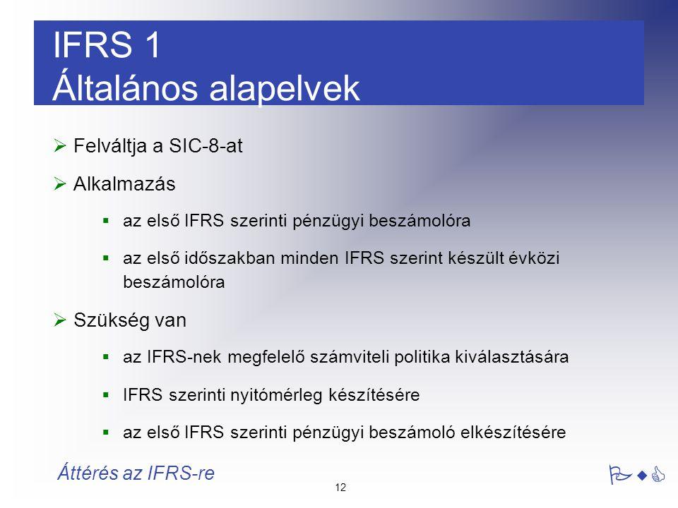 IFRS 1 Általános alapelvek