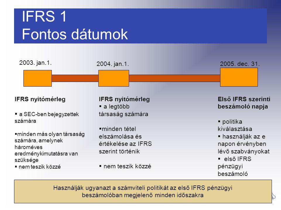 IFRS 1 Fontos dátumok 2003. jan.1. 2004. jan.1. 2005. dec. 31.