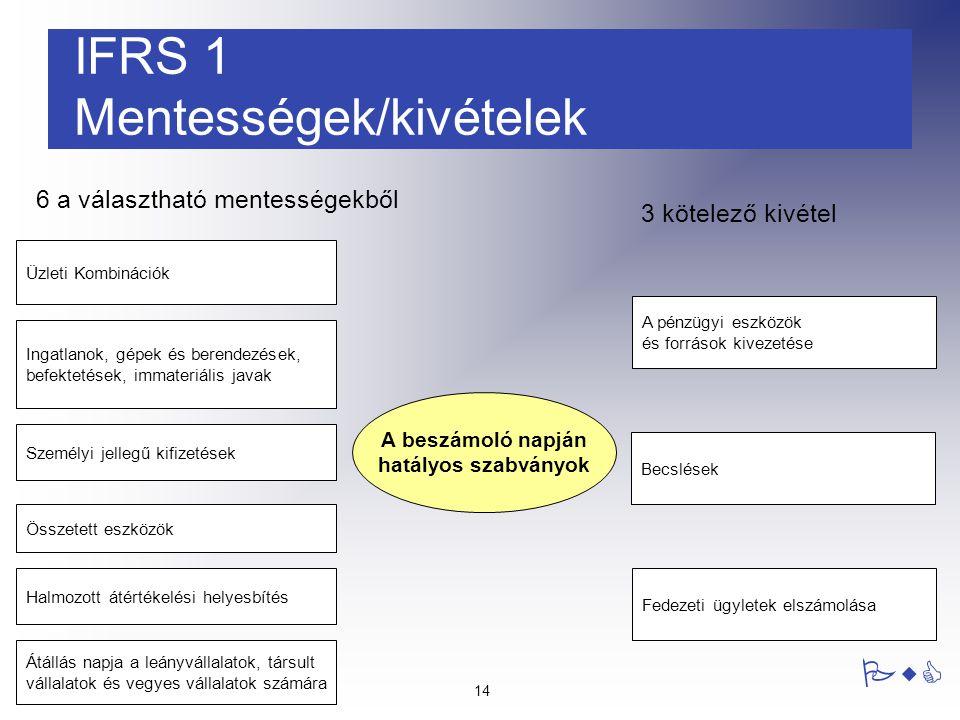IFRS 1 Mentességek/kivételek