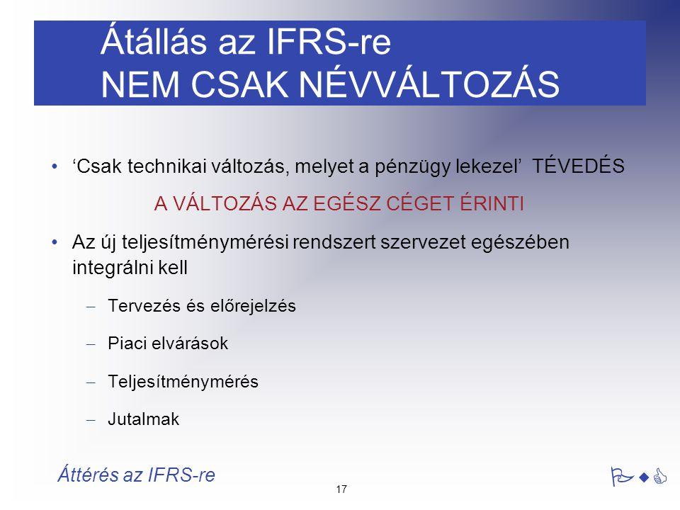 Átállás az IFRS-re NEM CSAK NÉVVÁLTOZÁS