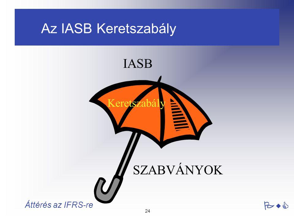 Az IASB Keretszabály IASB Keretszabály SZABVÁNYOK PwC
