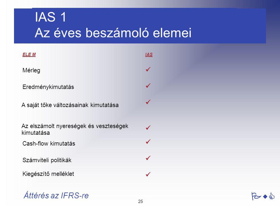 IAS 1 Az éves beszámoló elemei