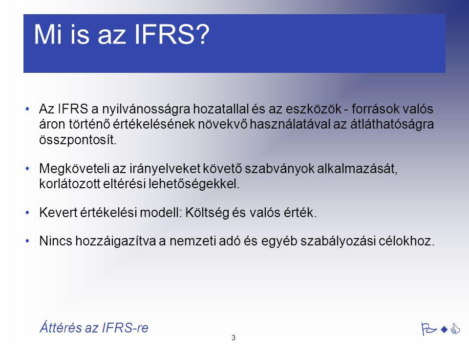 Mi is az IFRS