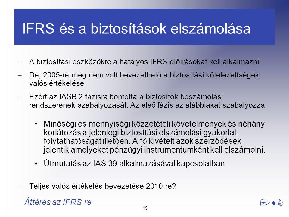 IFRS és a biztosítások elszámolása