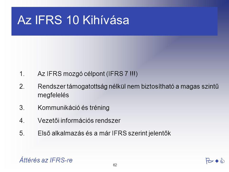 Az IFRS 10 Kihívása 1. Az IFRS mozgó célpont (IFRS 7 !!!)