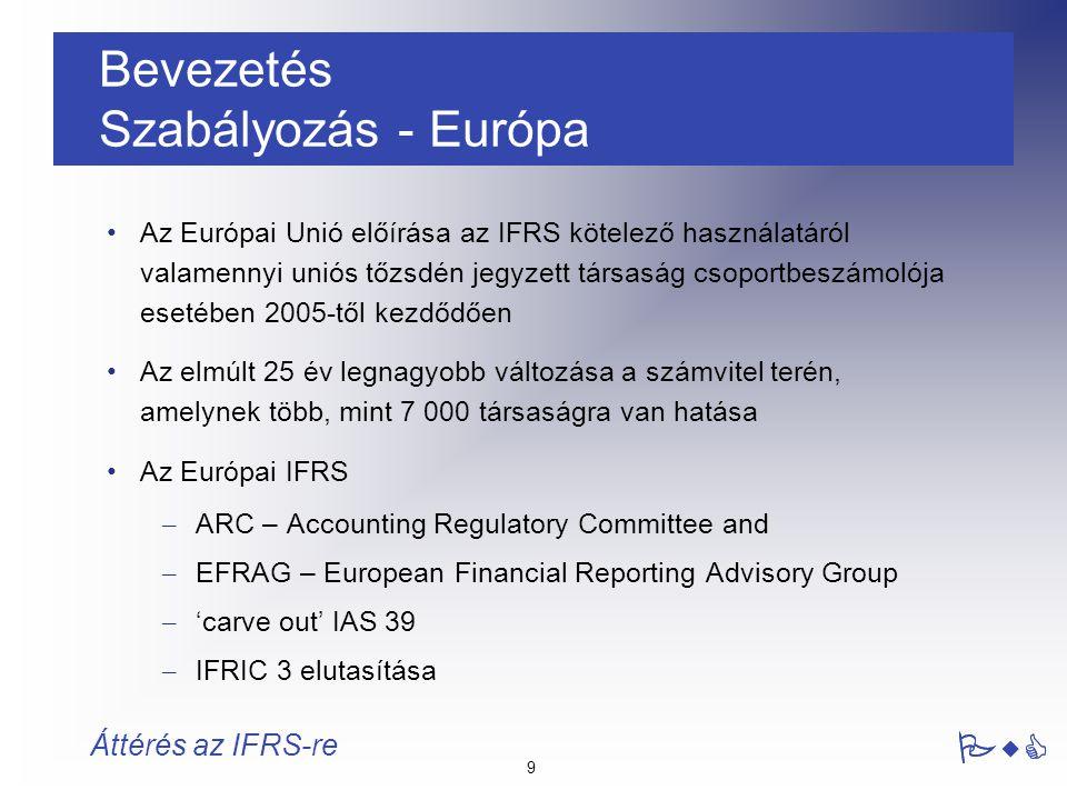 Bevezetés Szabályozás - Európa