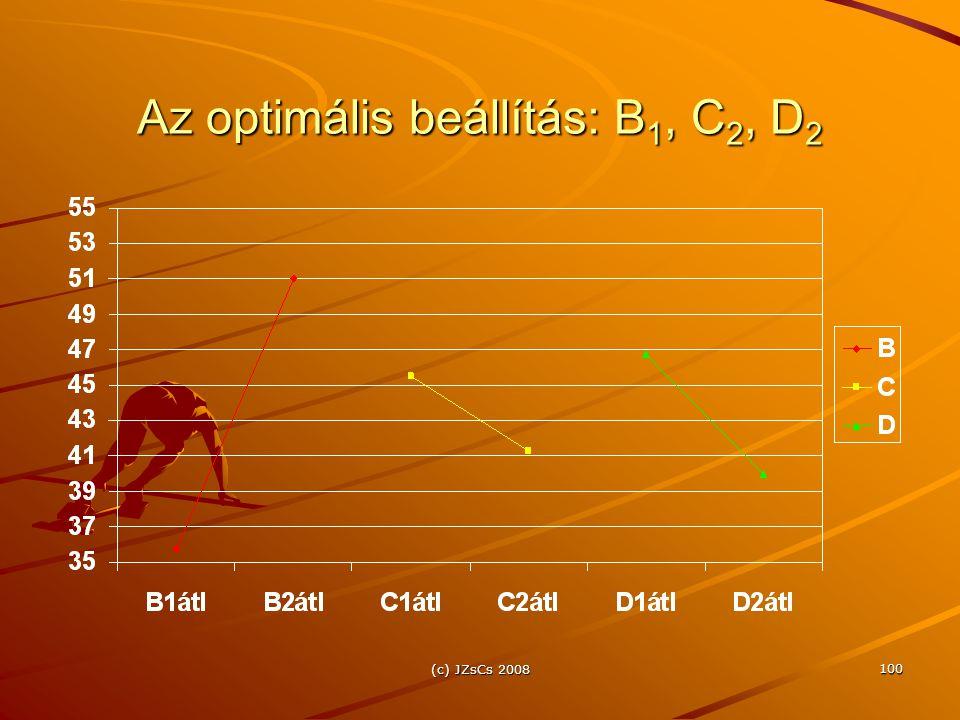 Az optimális beállítás: B1, C2, D2