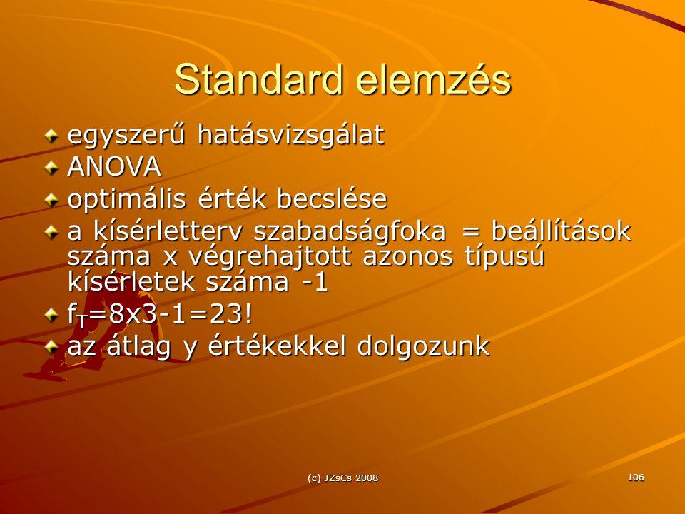 Standard elemzés egyszerű hatásvizsgálat ANOVA