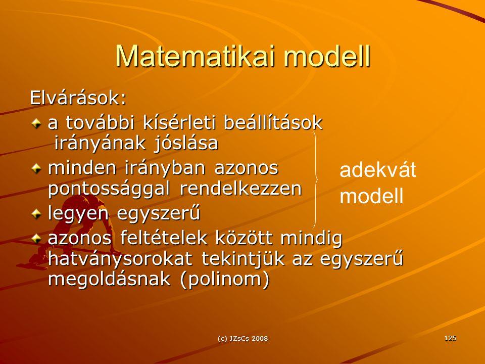 Matematikai modell adekvát modell Elvárások: