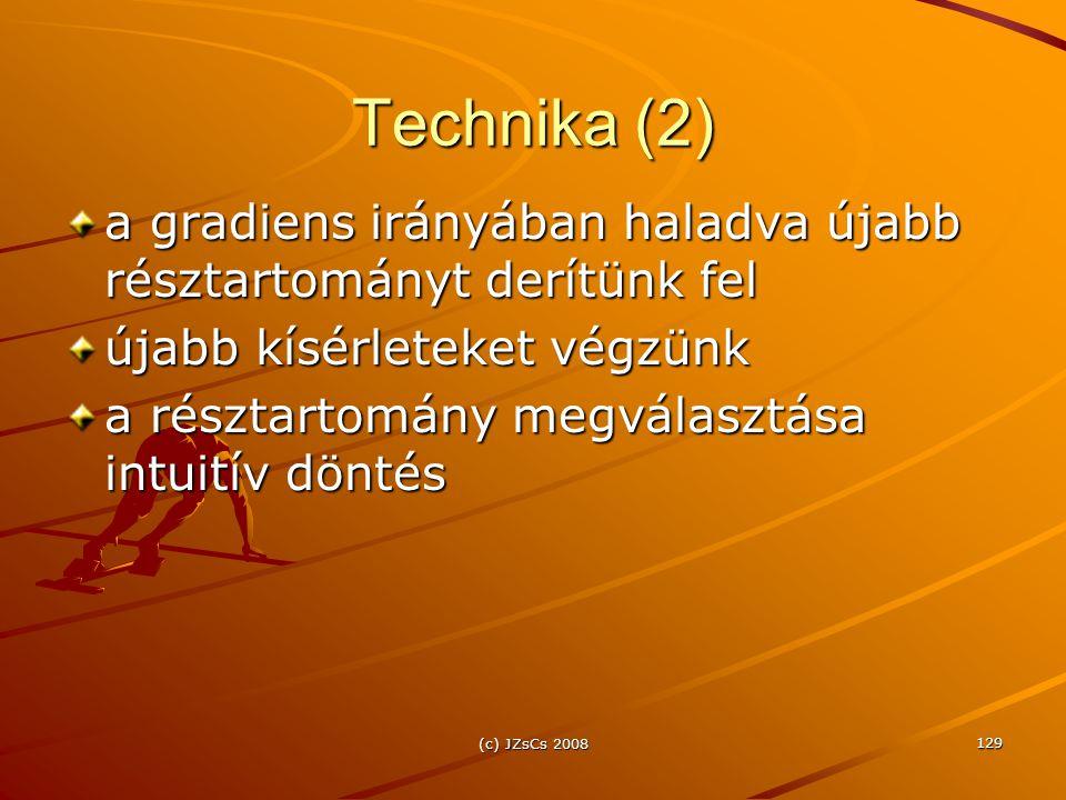Technika (2) a gradiens irányában haladva újabb résztartományt derítünk fel. újabb kísérleteket végzünk.