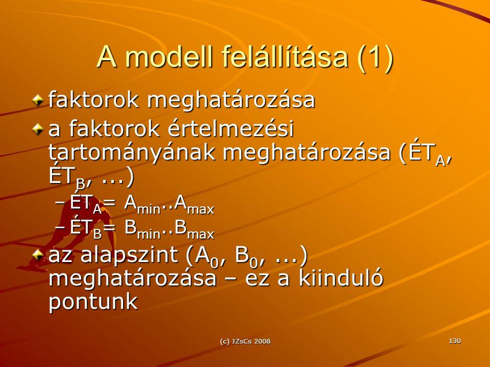A modell felállítása (1)