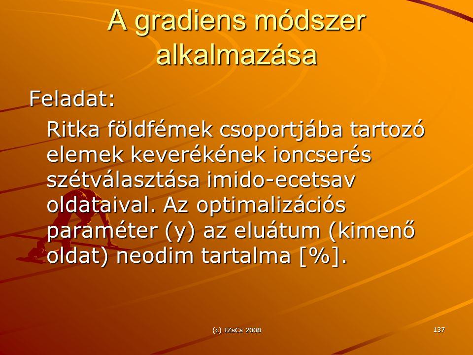 A gradiens módszer alkalmazása