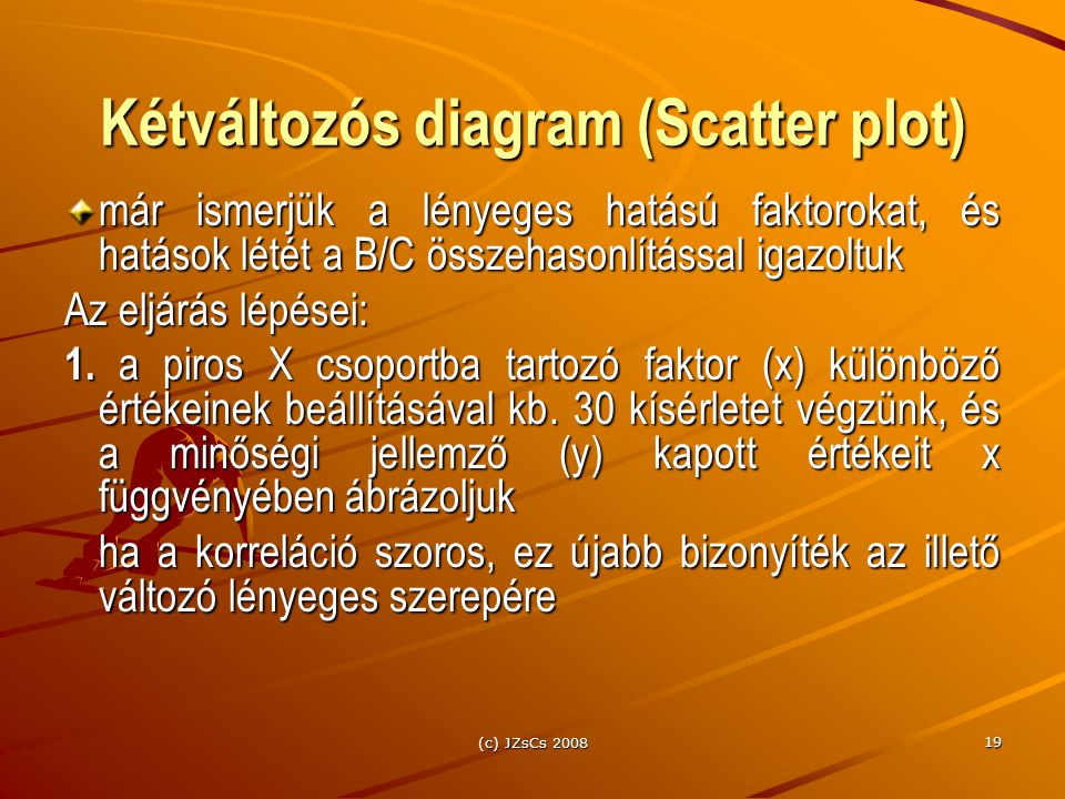 Kétváltozós diagram (Scatter plot)