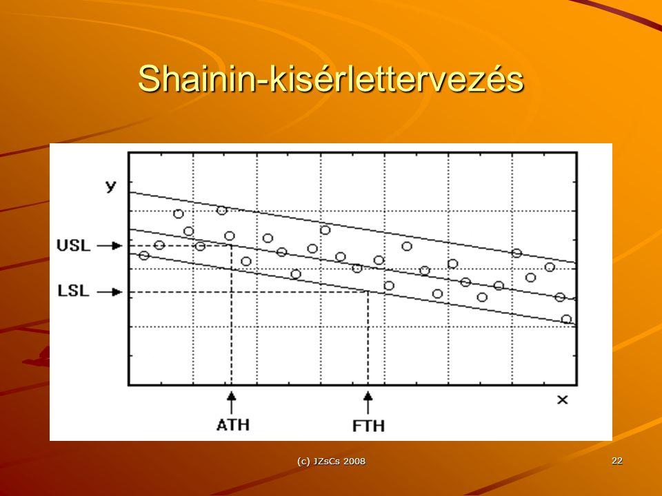 Shainin-kisérlettervezés