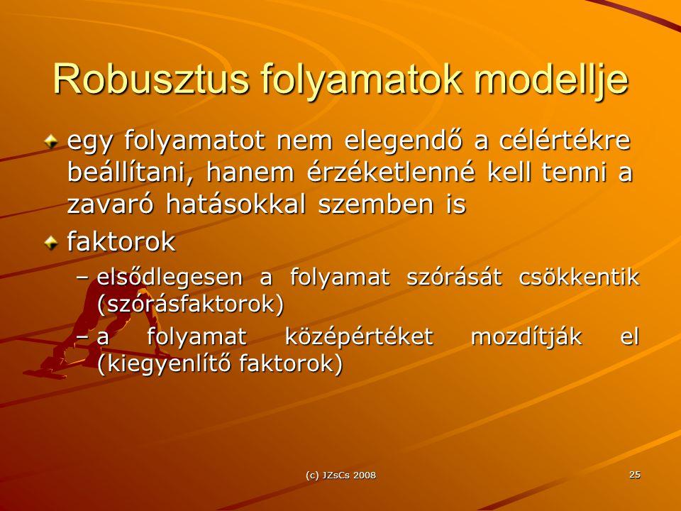Robusztus folyamatok modellje