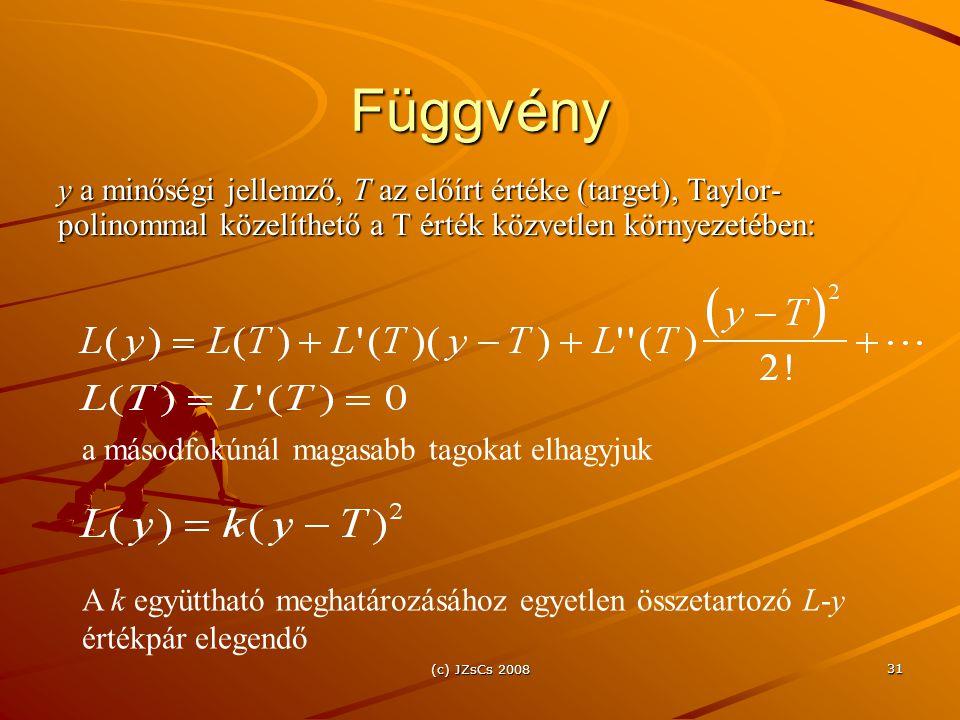 Függvény y a minőségi jellemző, T az előírt értéke (target), Taylor-polinommal közelíthető a T érték közvetlen környezetében: