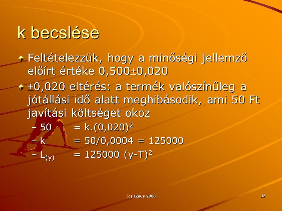 k becslése Feltételezzük, hogy a minőségi jellemző előírt értéke 0,5000,020.