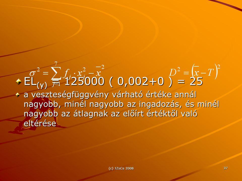 EL(y) = 125000 ( 0,002+0 ) = 25