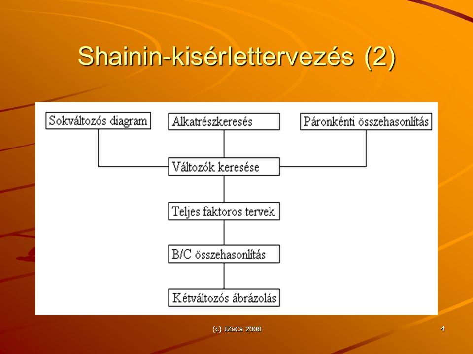Shainin-kisérlettervezés (2)