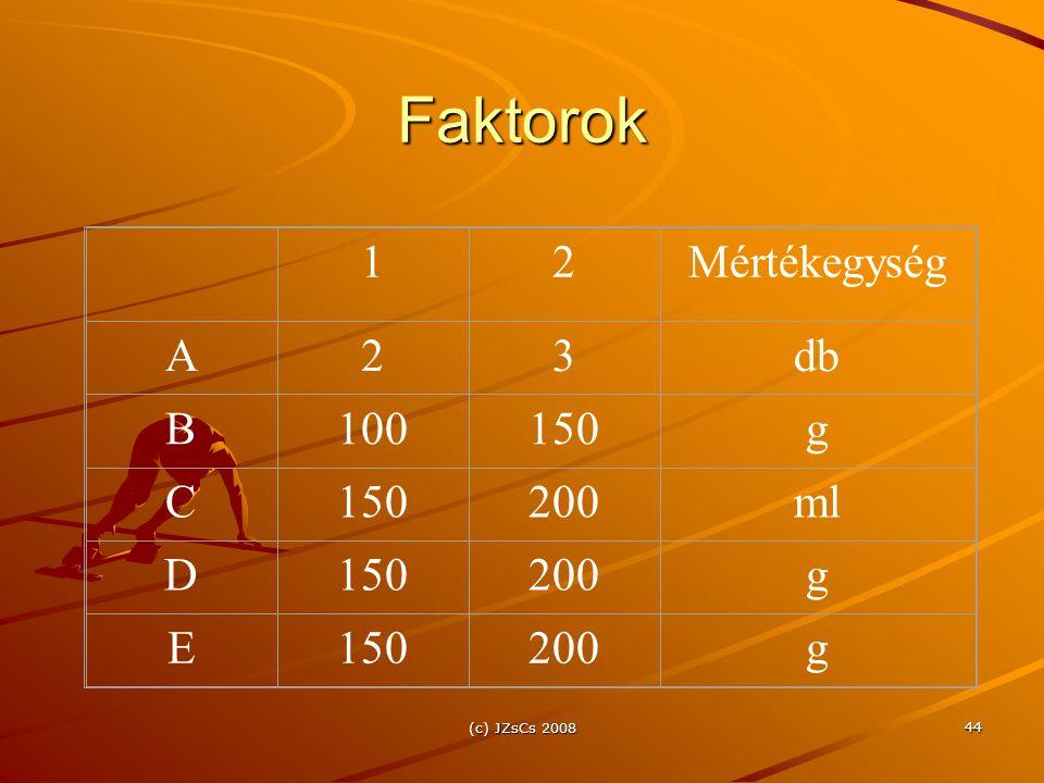 Faktorok 1 2 Mértékegység A 3 db B 100 150 g C 200 ml D E