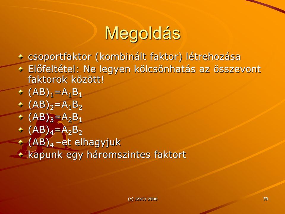 Megoldás csoportfaktor (kombinált faktor) létrehozása