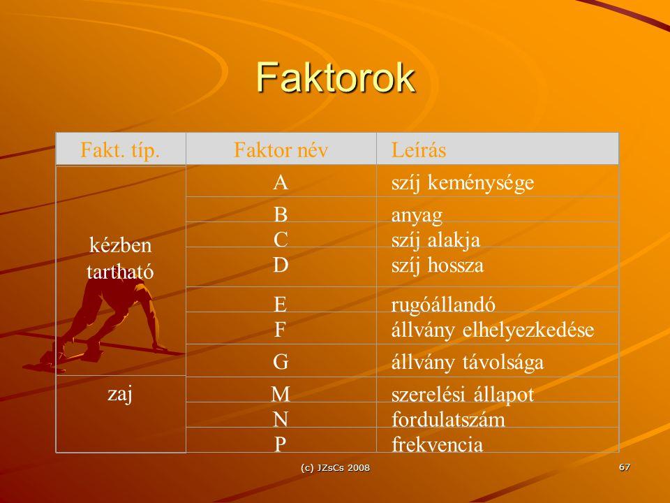 Faktorok Fakt. típ. Faktor név Leírás kézben tartható A
