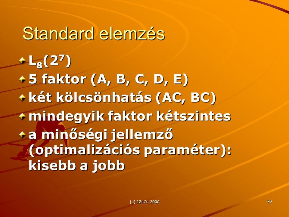 Standard elemzés L8(27) 5 faktor (A, B, C, D, E)