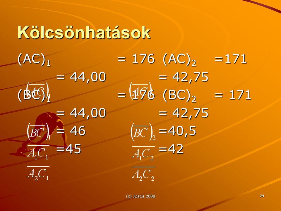 Kölcsönhatások (AC)1 = 176 (AC)2 =171 = 44,00 = 42,75