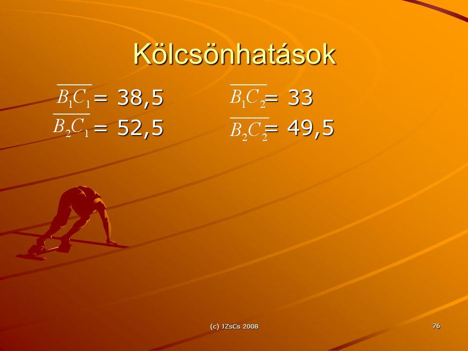 Kölcsönhatások = 38,5 = 33 = 52,5 = 49,5 (c) JZsCs 2008