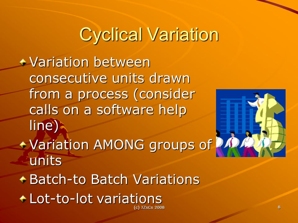 Cyclical Variation Variation between consecutive units drawn from a process (consider calls on a software help line)