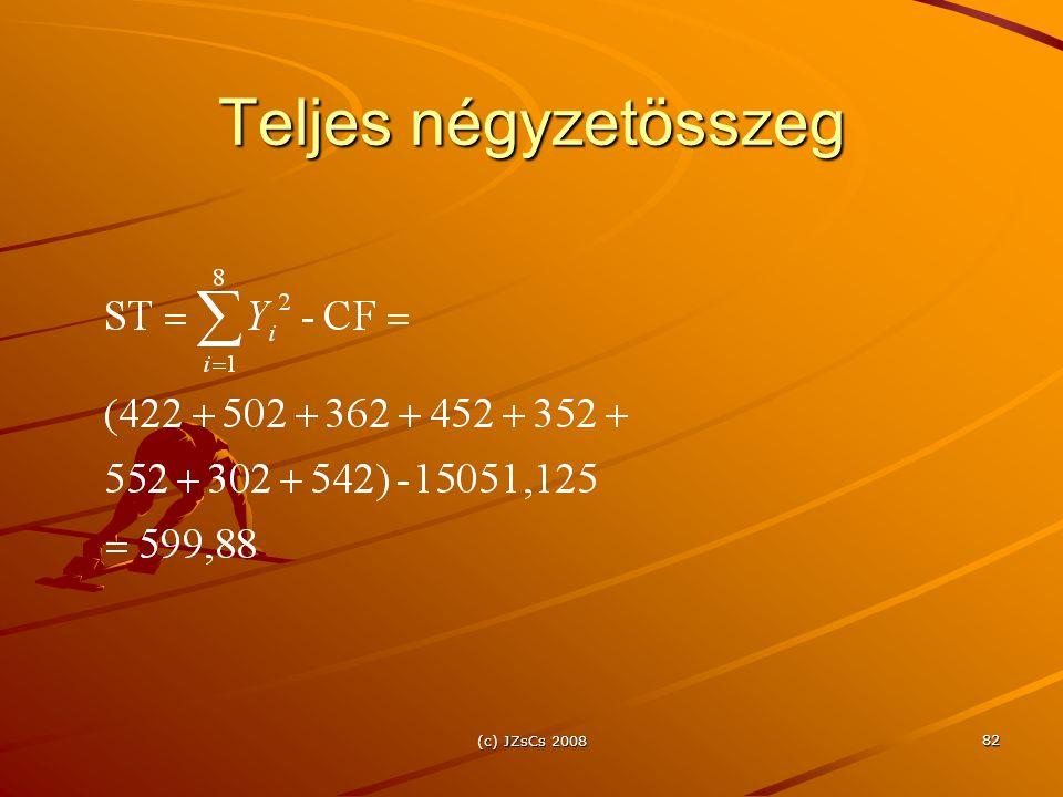 Teljes négyzetösszeg (c) JZsCs 2008