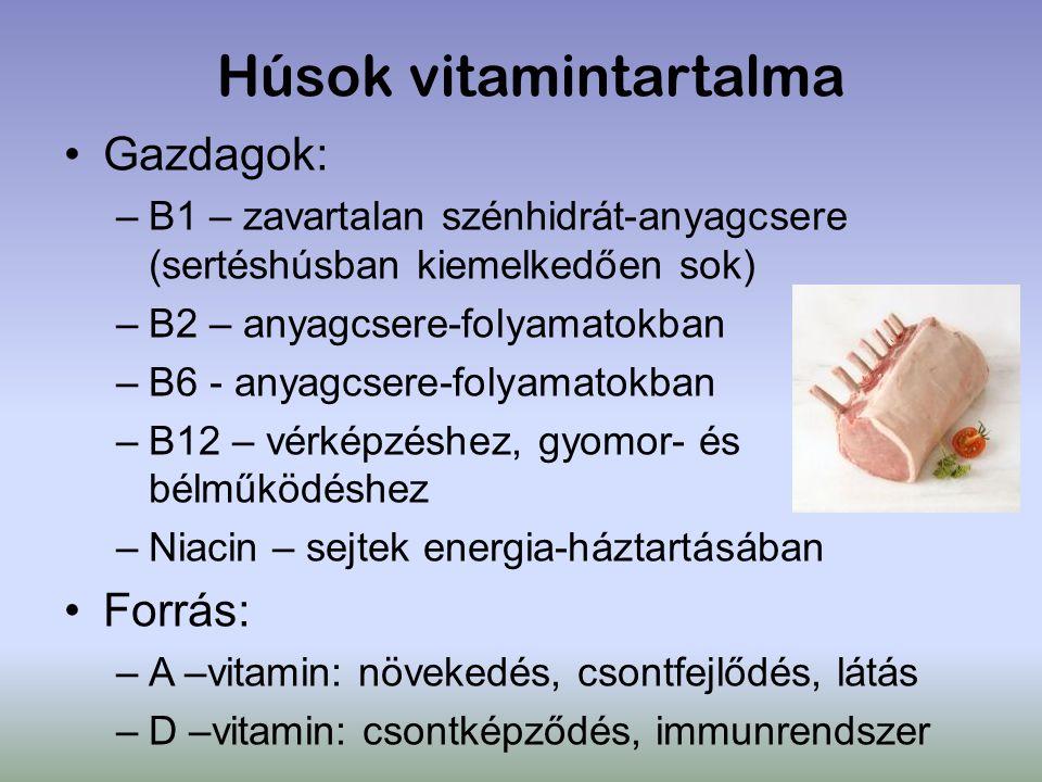 Húsok vitamintartalma