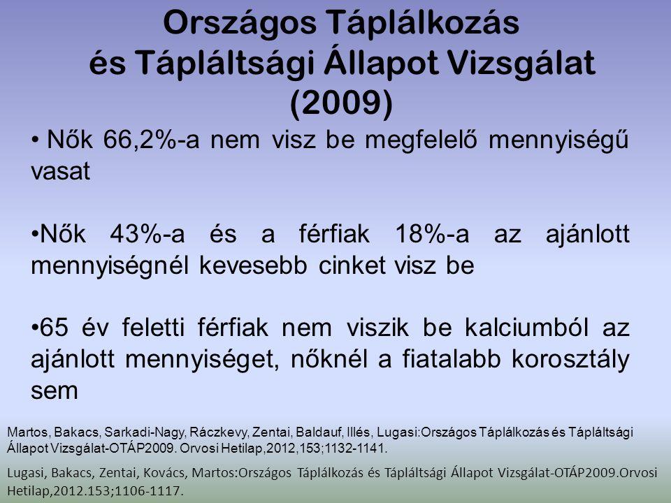 Országos Táplálkozás és Tápláltsági Állapot Vizsgálat (2009)